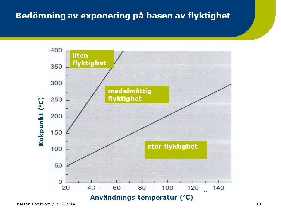 Kerstin Engström / 21.8.201412 Användnings temperatur (C) Kokpunkt (  C) stor flyktighet medelmåttig flyktighet liten flyktighet Bedömning av expone