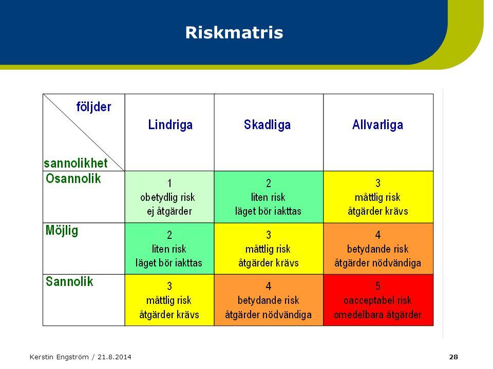 Kerstin Engström / 21.8.201428 Riskmatris