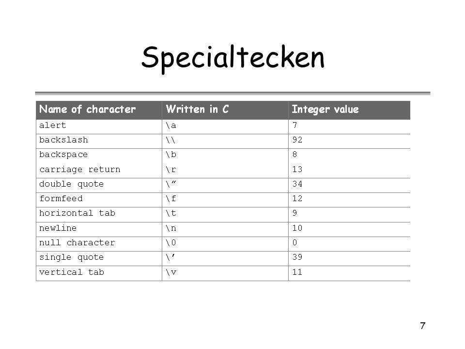 8 Datatypen int Datatypen int används tillsammans med char, short int och long int för att lagra heltal i C.