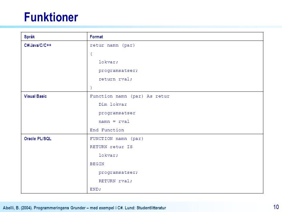 Abelli, B. (2004). Programmeringens Grunder – med exempel i C#. Lund: Studentlitteratur 10 Funktioner SpråkFormat C#/Java/C/C++ retur namn (par) { lok