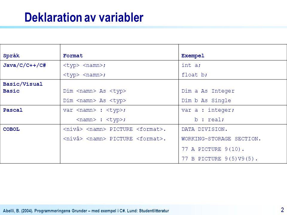 Abelli, B. (2004). Programmeringens Grunder – med exempel i C#. Lund: Studentlitteratur 22 Deklaration av variabler SpråkFormatExempel Java/C/C++/C# ;