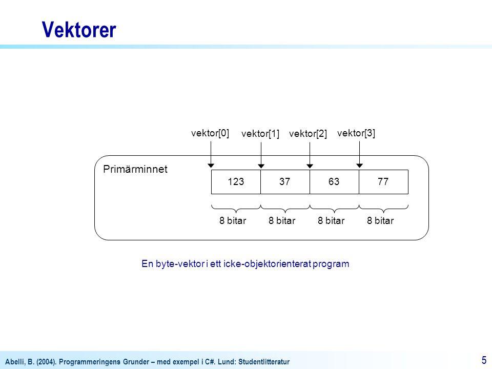 Abelli, B. (2004). Programmeringens Grunder – med exempel i C#. Lund: Studentlitteratur 55 Vektorer Primärminnet 123376377 8 bitar vektor[0] vektor[1]