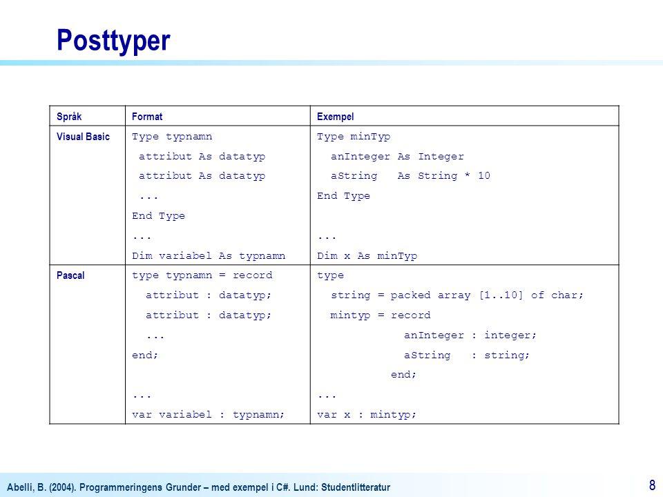Abelli, B. (2004). Programmeringens Grunder – med exempel i C#. Lund: Studentlitteratur 88 Posttyper SpråkFormatExempel Visual Basic Type typnamnType