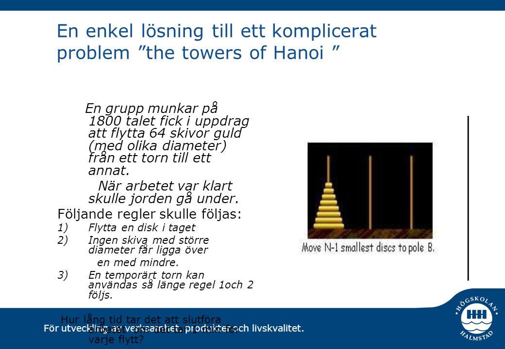"""För utveckling av verksamhet, produkter och livskvalitet. En enkel lösning till ett komplicerat problem """"the towers of Hanoi """" En grupp munkar på 1800"""