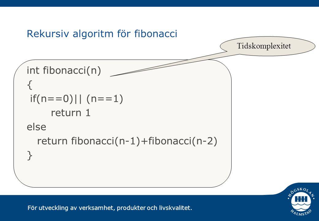 För utveckling av verksamhet, produkter och livskvalitet. Rekursiv algoritm för fibonacci int fibonacci(n) { if(n==0)|| (n==1) return 1 else return fi