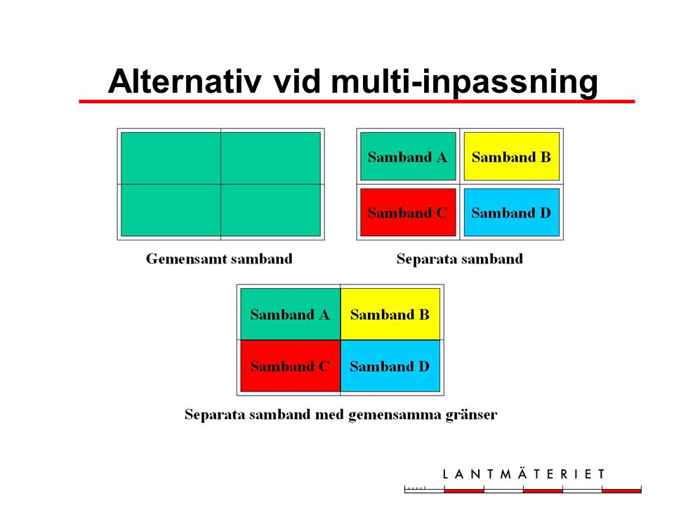 Alternativ vid multi-inpassning