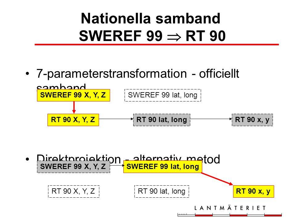 Nationella samband SWEREF 99  RT 90 7-parameterstransformation - officiellt samband Direktprojektion - alternativ metod SWEREF 99 X, Y, Z RT 90 X, Y,