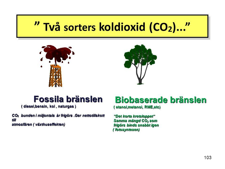 Två sorters koldioxid (CO 2 )... Fossila bränslen Fossila bränslen ( diesel,bensin, kol, naturgas ) ( diesel,bensin, kol, naturgas ) CO 2 bunden i miljontals år frigörs.Ger nettotillskott till atmosfären ( växthuseffekten) Biobaserade bränslen Biobaserade bränslen ( etanol,metanol, RME,etc) ( etanol,metanol, RME,etc) Det korta kretsloppet Det korta kretsloppet Samma mängd CO 2 som Samma mängd CO 2 som frigörs binds snabbt igen frigörs binds snabbt igen ( fotosyntesen) 103