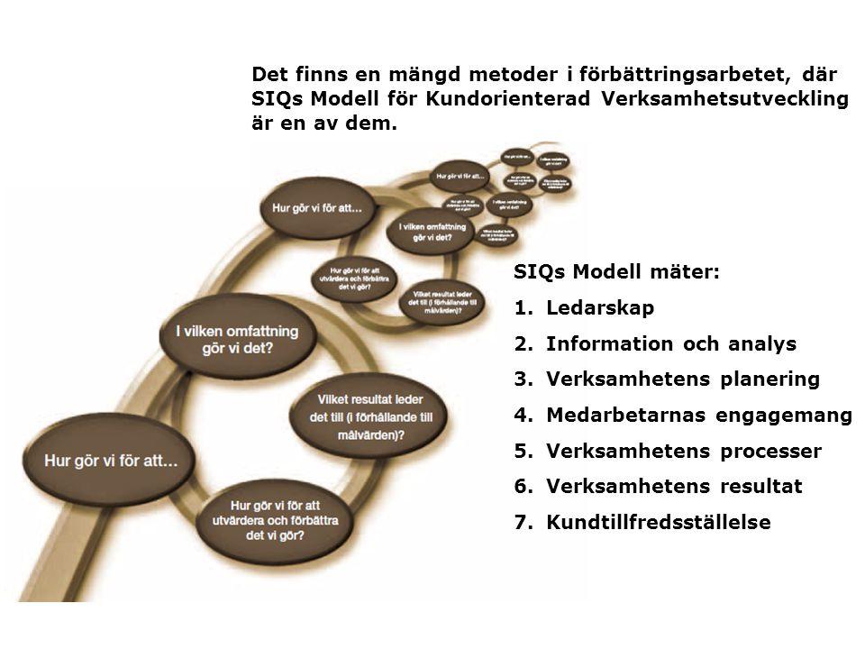 SIQs Modell mäter: 1.Ledarskap 2.Information och analys 3.Verksamhetens planering 4.Medarbetarnas engagemang 5.Verksamhetens processer 6.Verksamhetens resultat 7.Kundtillfredsställelse Det finns en mängd metoder i förbättringsarbetet, där SIQs Modell för Kundorienterad Verksamhetsutveckling är en av dem.
