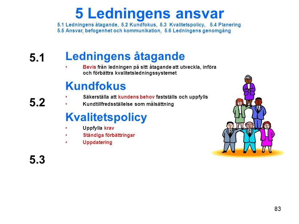5.1 Ledningens åtagande Bevis från ledningen på sitt åtagande att utveckla, införa och förbättra kvalitetsledningssystemet Kundfokus Säkerställa att kundens behov fastställs och uppfylls Kundtillfredsställelse som målsättning Kvalitetspolicy Uppfylla krav Ständiga förbättringar Uppdatering 5.2 5 Ledningens ansvar 5.1 Ledningens åtagande, 5.2 Kundfokus, 5.3 Kvalitetspolicy, 5.4 Planering 5.5 Ansvar, befogenhet och kommunikation, 5.6 Ledningens genomgång 5.3 83