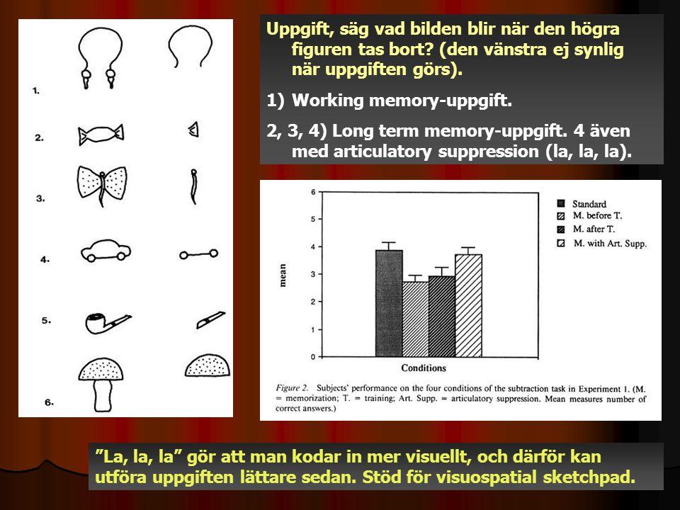 Uppgift, säg vad bilden blir när den högra figuren tas bort? (den vänstra ej synlig när uppgiften görs). 1)Working memory-uppgift. 2, 3, 4) Long term
