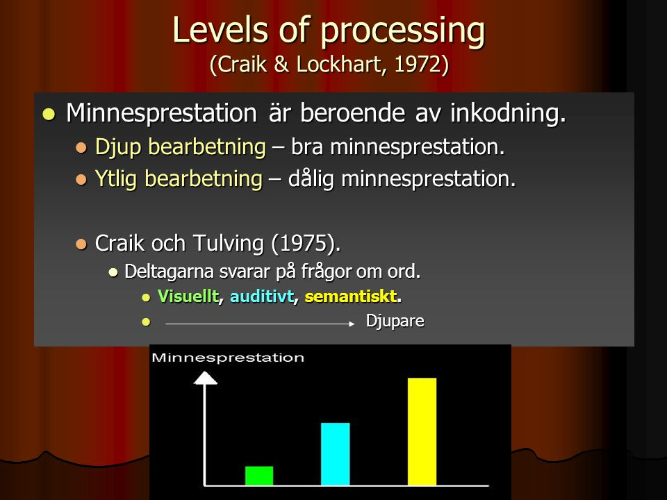Levels of processing (Craik & Lockhart, 1972) Minnesprestation är beroende av inkodning.