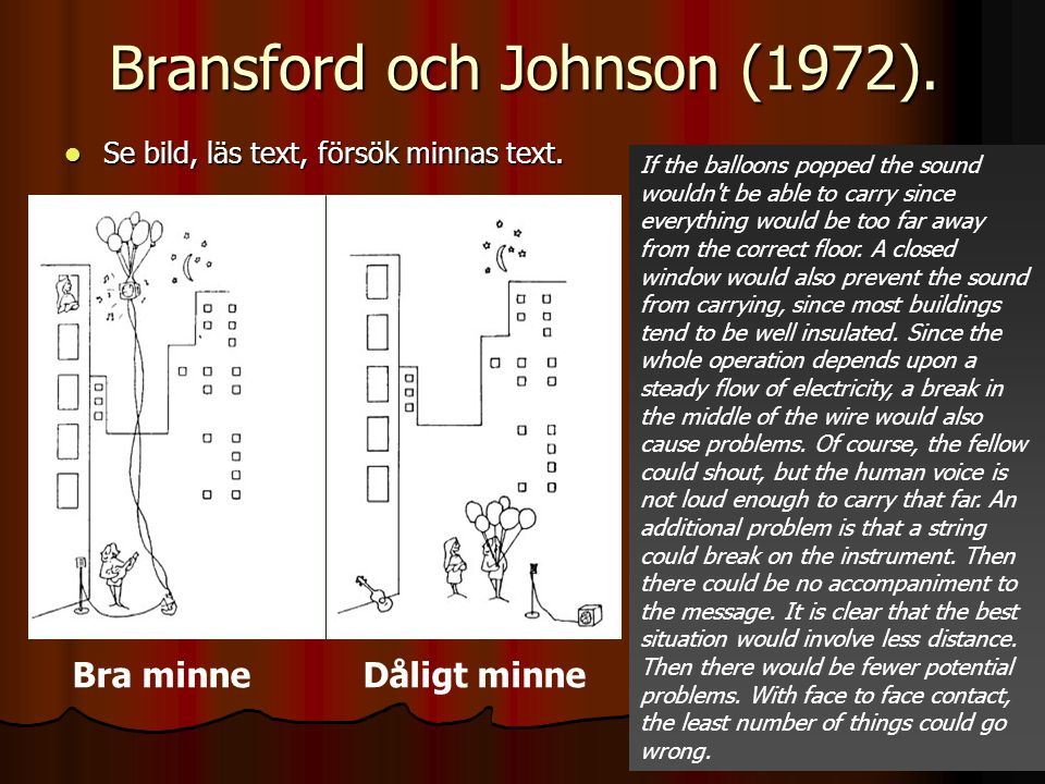 Bransford och Johnson (1972). Se bild, läs text, försök minnas text. Se bild, läs text, försök minnas text. If the balloons popped the sound wouldn't