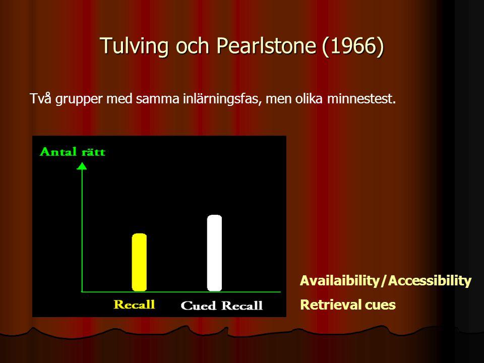 Tulving och Pearlstone (1966) Två grupper med samma inlärningsfas, men olika minnestest. Availaibility/Accessibility Retrieval cues