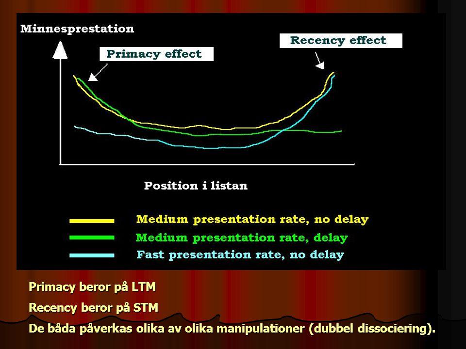Primacy beror på LTM Recency beror på STM De båda påverkas olika av olika manipulationer (dubbel dissociering).
