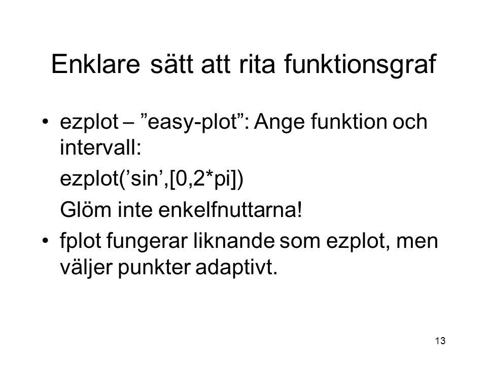 """13 Enklare sätt att rita funktionsgraf ezplot – """"easy-plot"""": Ange funktion och intervall: ezplot('sin',[0,2*pi]) Glöm inte enkelfnuttarna! fplot funge"""