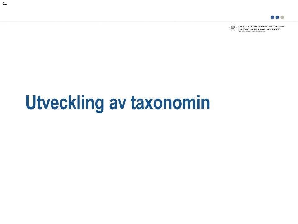 Utveckling av taxonomin 21