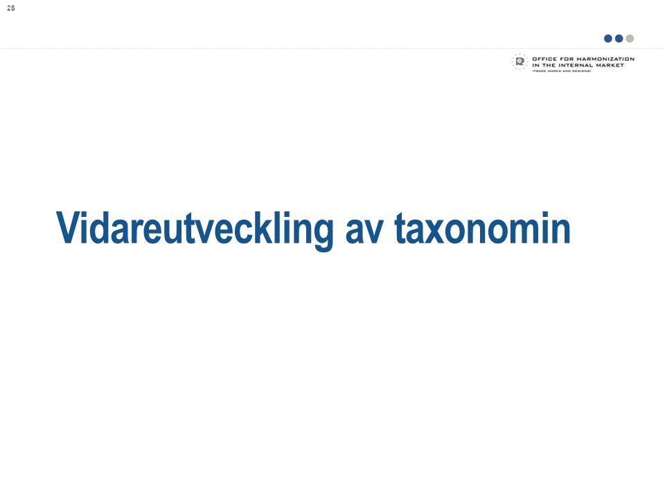 Vidareutveckling av taxonomin 28