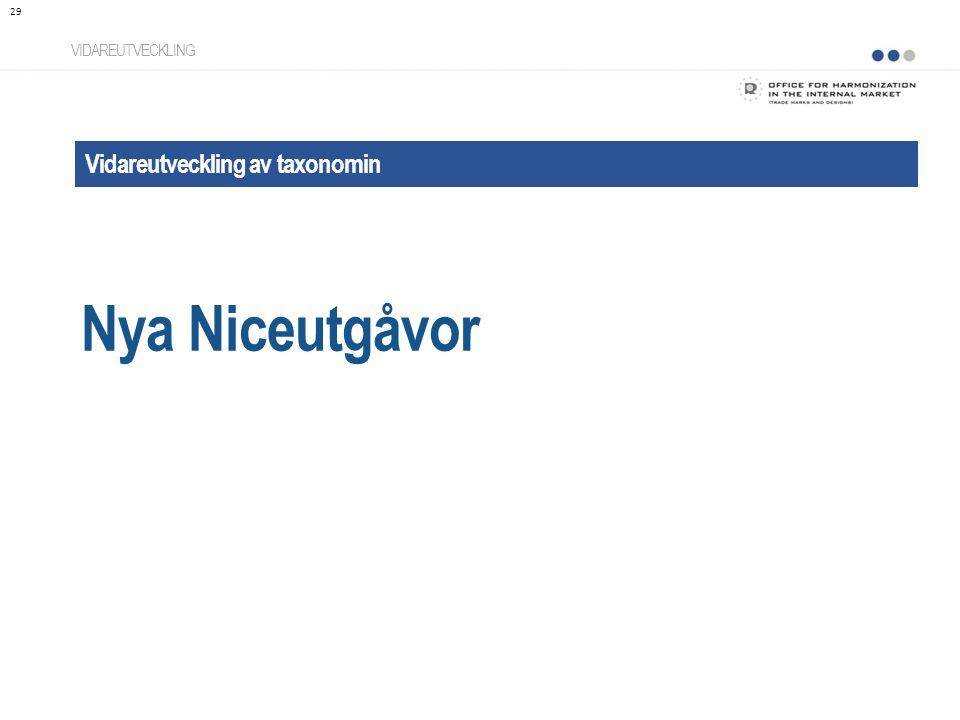 Vidareutveckling av taxonomin Nya Niceutgåvor VIDAREUTVECKLING 29