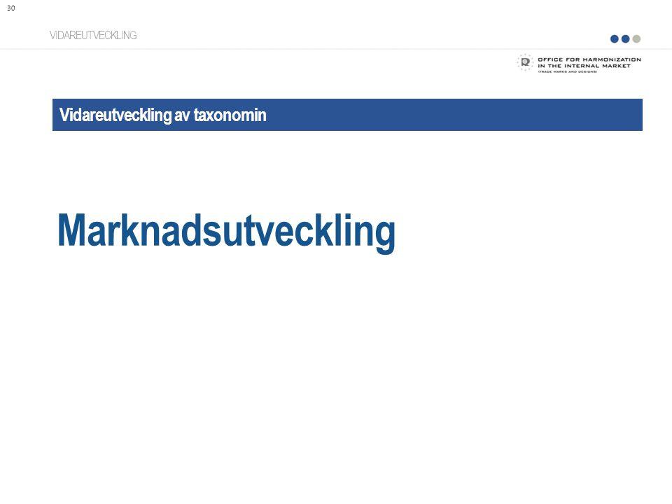 Vidareutveckling av taxonomin Marknadsutveckling VIDAREUTVECKLING 30