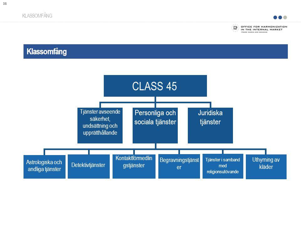 Klassomfång KLASSOMFÅNG 35 CLASS 45 Tjänster avseende säkerhet, undsättning och upprätthållande Personliga och sociala tjänster Juridiska tjänster Det