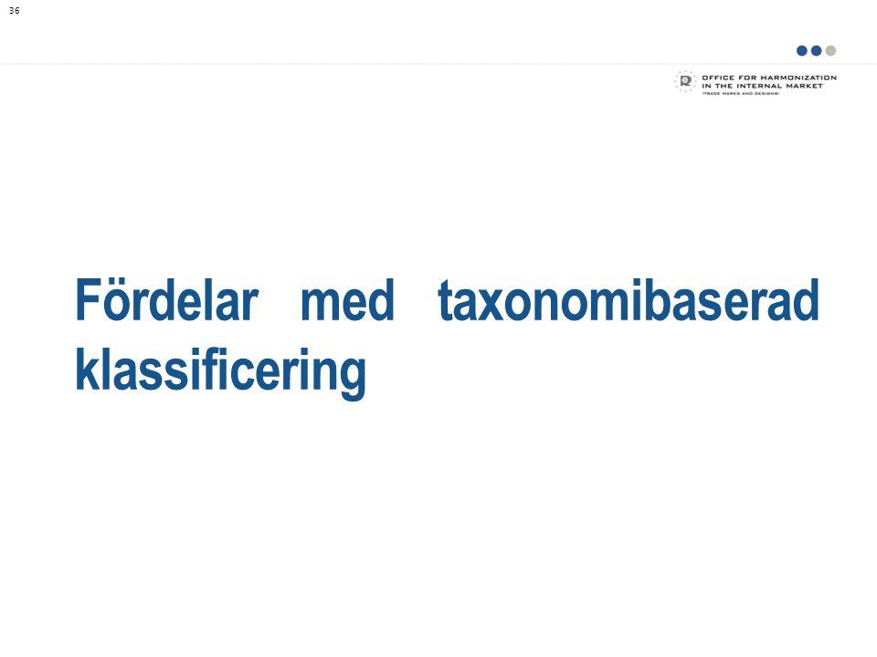 Fördelar med taxonomibaserad klassificering 36