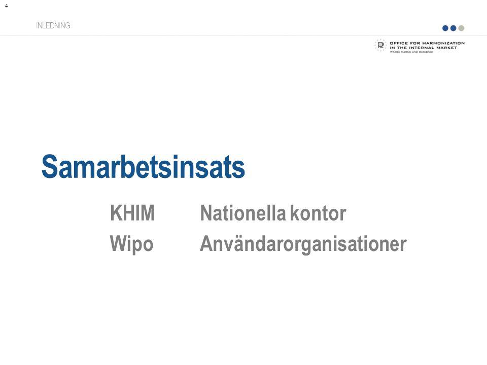 Samarbetsinsats INLEDNING KHIMNationella kontor WipoAnvändarorganisationer 4
