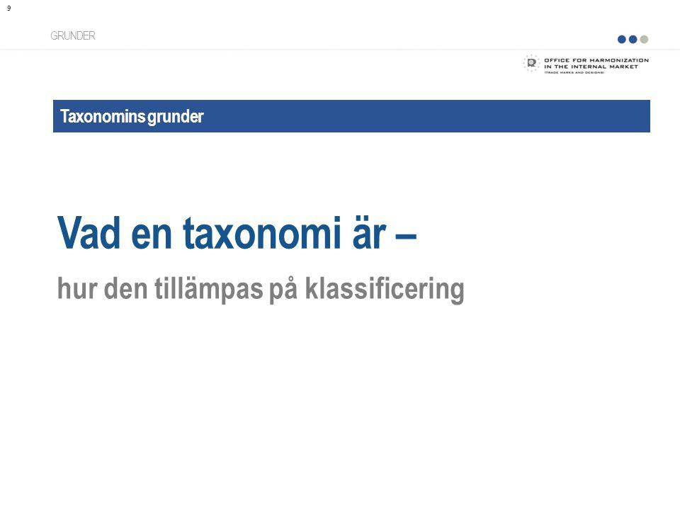 hur den tillämpas på klassificering Taxonomins grunder Vad en taxonomi är – GRUNDER 9