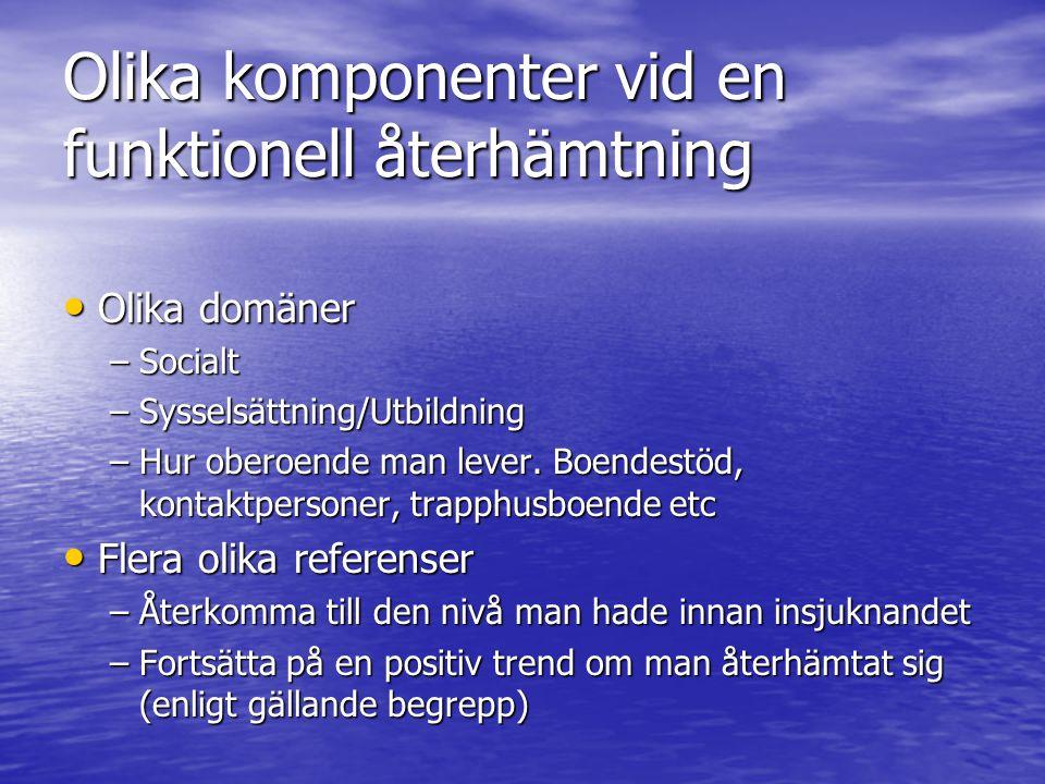 Olika komponenter vid en funktionell återhämtning Olika domäner Olika domäner –Socialt –Sysselsättning/Utbildning –Hur oberoende man lever. Boendestöd