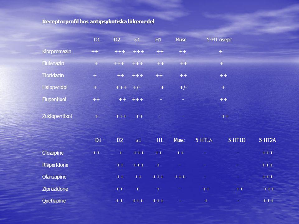 Receptorprofil hos antipsykotiska läkemedel D1 D2  H1 Musc 5-HT osepc Klorpromazin ++ +++ +++ ++ ++ + Flufenazin + +++ +++ ++ ++ + Tioridazin + ++ +