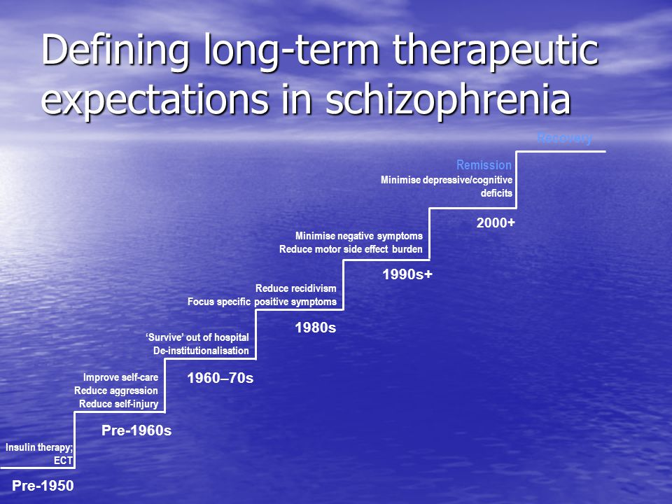 Defining long-term therapeutic expectations in schizophrenia Recovery 1960–70s 'Survive' out of hospital De-institutionalisation 1980s Reduce recidivism Focus specific positive symptoms 1990s+ Minimise negative symptoms Reduce motor side effect burden 2000+ Remission Minimise depressive/cognitive deficits Pre-1960s Improve self-care Reduce aggression Reduce self-injury Pre-1950 Insulin therapy; ECT Cure
