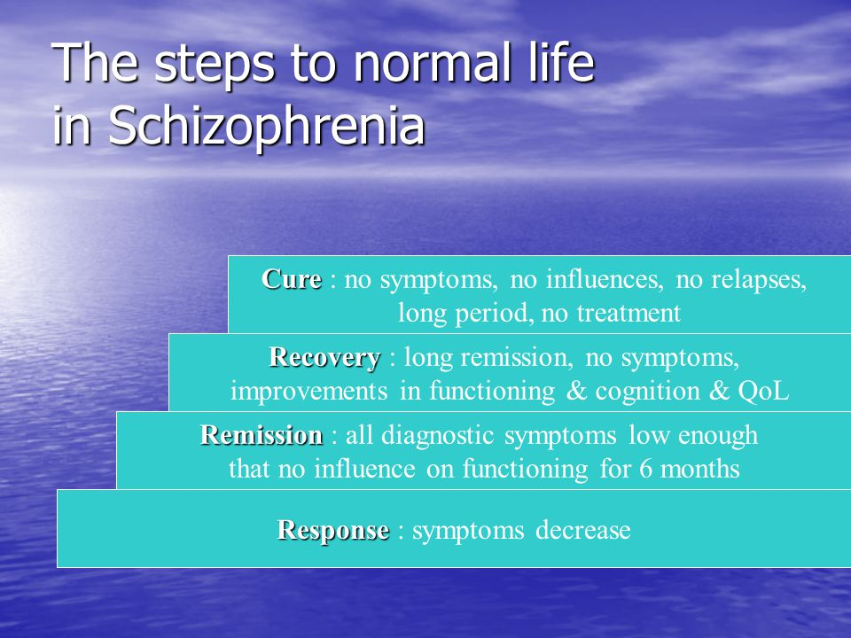 Recovery vs Cure in schizophrenia Response Response Remission Remission Recovery Recovery Cure Cure –Continued recovery –Total absence of symptoms –In principle, no need for treatment