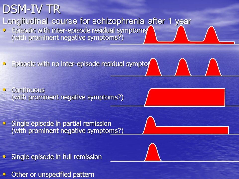 Förändring av faste triglyceridnivåer Referens: FDA Briefing Document.
