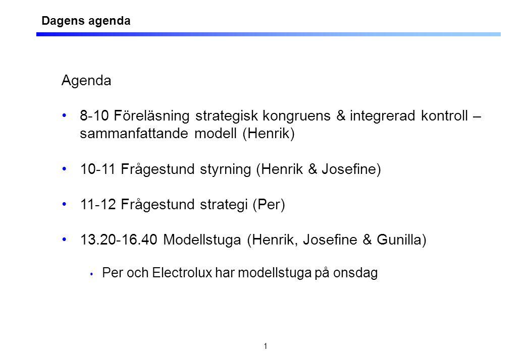 Agenda 8-10 Föreläsning strategisk kongruens & integrerad kontroll – sammanfattande modell (Henrik) 10-11 Frågestund styrning (Henrik & Josefine) 11-12 Frågestund strategi (Per) 13.20-16.40 Modellstuga (Henrik, Josefine & Gunilla) Per och Electrolux har modellstuga på onsdag Dagens agenda 1
