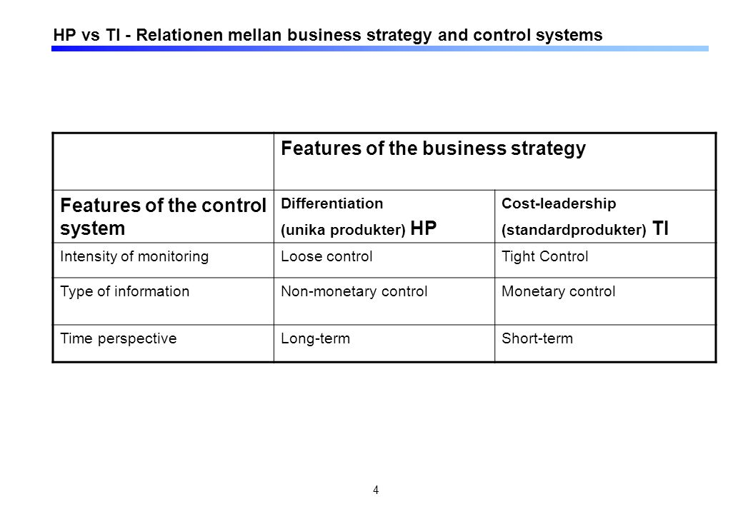 4 HP vs TI - Relationen mellan business strategy and control systems Features of the business strategy Features of the control system Differentiation