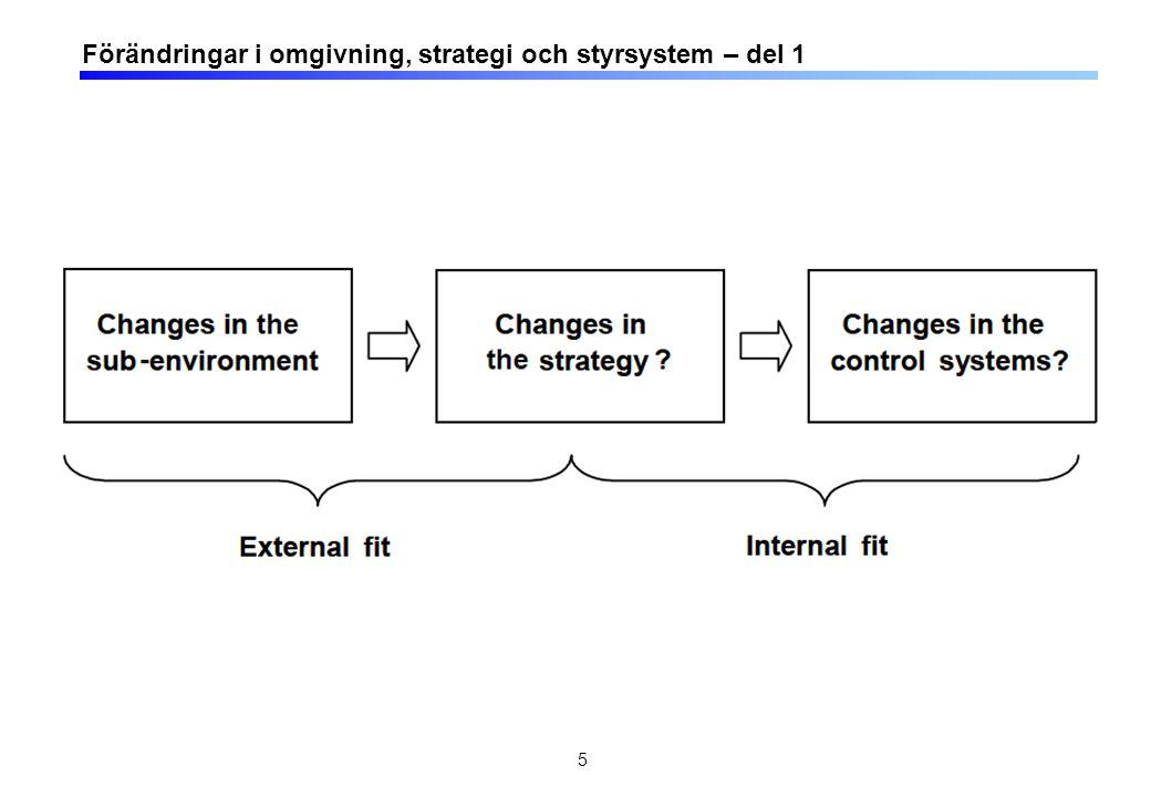 Förändringar i omgivning, strategi och styrsystem – del 1 5