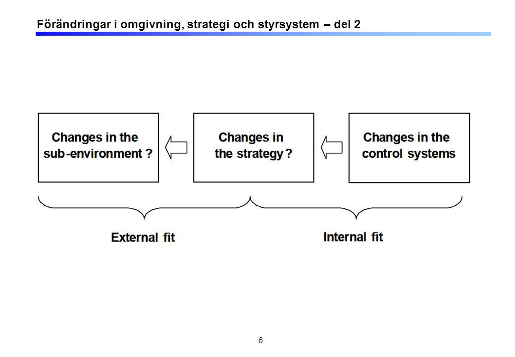 Förändringar i omgivning, strategi och styrsystem – del 2 6