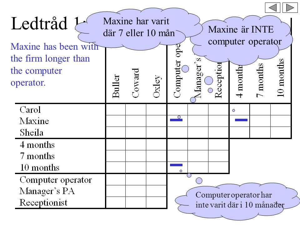Ledtråd 1: Maxine has been with the firm longer than the computer operator.