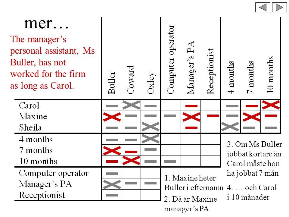 ännu mer… 1.Eftersom Buller har jobbat i 7 mån och är manager's PA så har denne jobbat 7 mån.