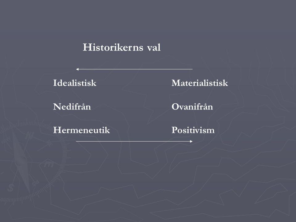 Historikerns val Idealistisk Materialistisk Nedifrån Ovanifrån Hermeneutik Positivism