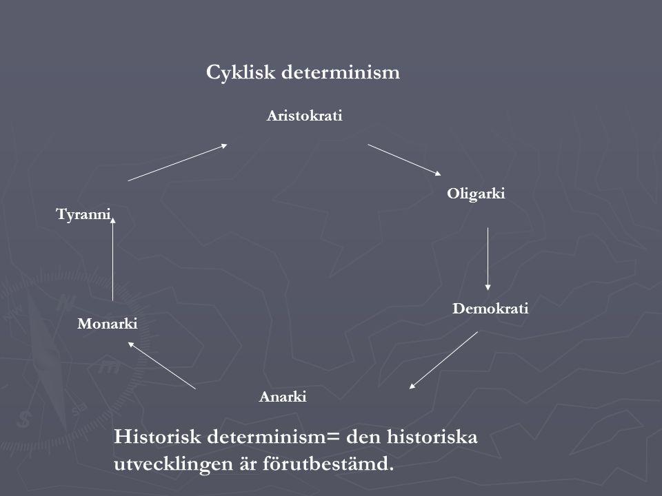 Aristokrati Cyklisk determinism Oligarki Demokrati Monarki Tyranni Historisk determinism= den historiska utvecklingen är förutbestämd.