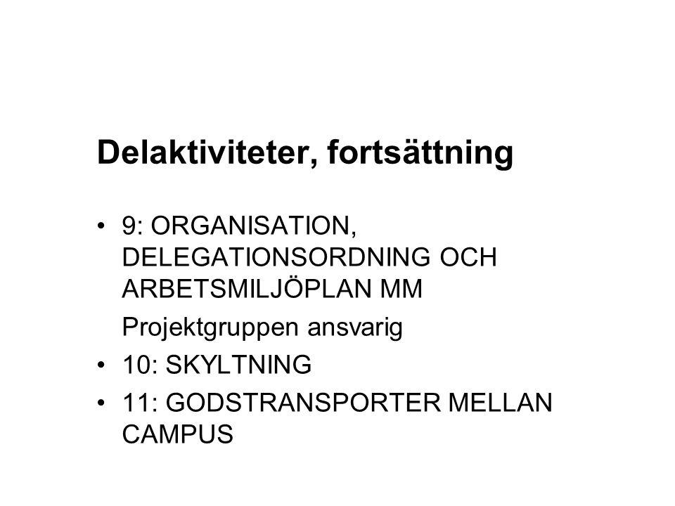 Delaktiviteter, fortsättning 9: ORGANISATION, DELEGATIONSORDNING OCH ARBETSMILJÖPLAN MM Projektgruppen ansvarig 10: SKYLTNING 11: GODSTRANSPORTER MELL