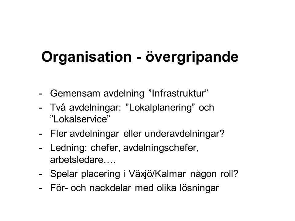 """Organisation - övergripande -Gemensam avdelning """"Infrastruktur"""" -Två avdelningar: """"Lokalplanering"""" och """"Lokalservice"""" -Fler avdelningar eller underavd"""