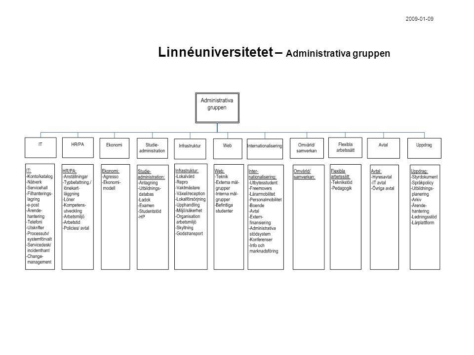 Linnéuniversitetet – Administrativa gruppen 2009-01-09
