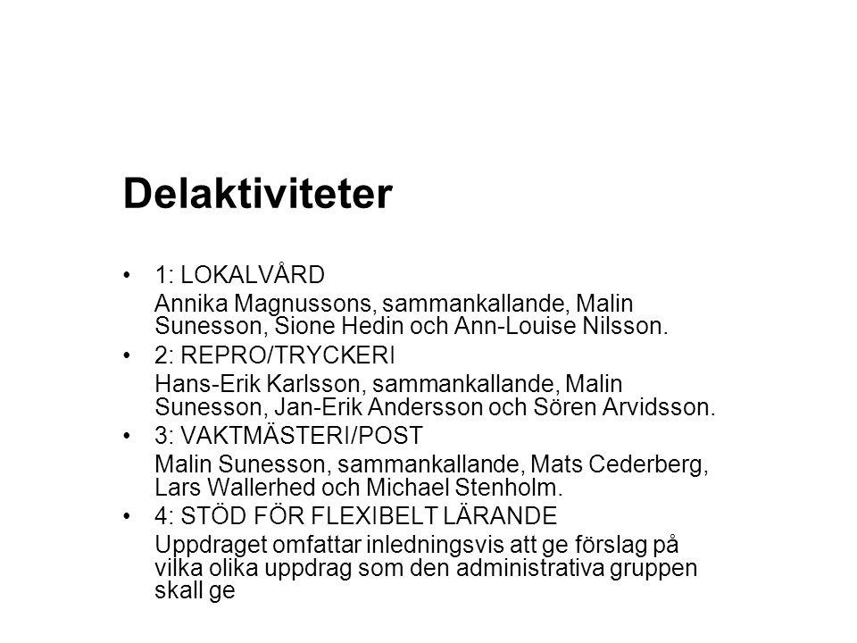 Delaktiviteter 1: LOKALVÅRD Annika Magnussons, sammankallande, Malin Sunesson, Sione Hedin och Ann-Louise Nilsson. 2: REPRO/TRYCKERI Hans-Erik Karlsso