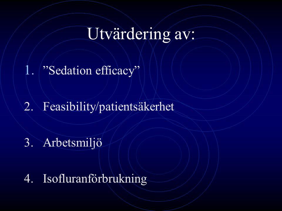 """Utvärdering av: 1. """"Sedation efficacy"""" 2.Feasibility/patientsäkerhet 3.Arbetsmiljö 4.Isofluranförbrukning"""