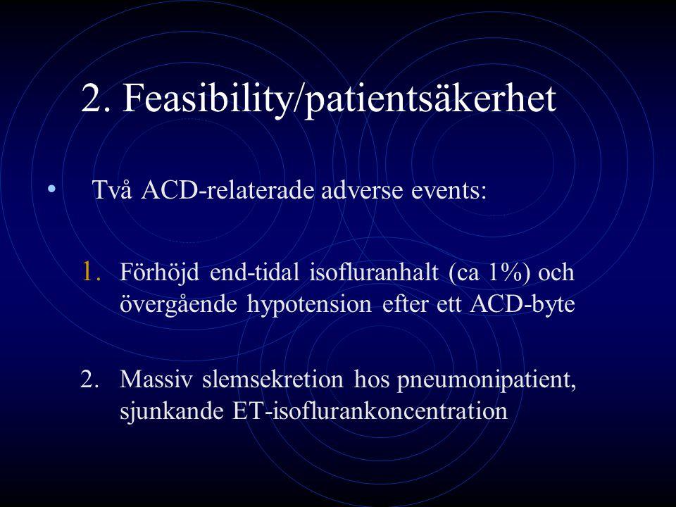 2. Feasibility/patientsäkerhet Två ACD-relaterade adverse events: 1. Förhöjd end-tidal isofluranhalt (ca 1%) och övergående hypotension efter ett ACD-