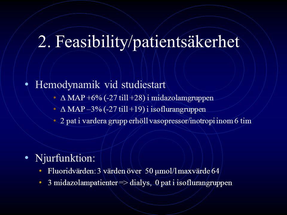2. Feasibility/patientsäkerhet Hemodynamik vid studiestart Δ MAP +6% (-27 till +28) i midazolamgruppen Δ MAP –3% (-27 till +19) i isoflurangruppen 2 p