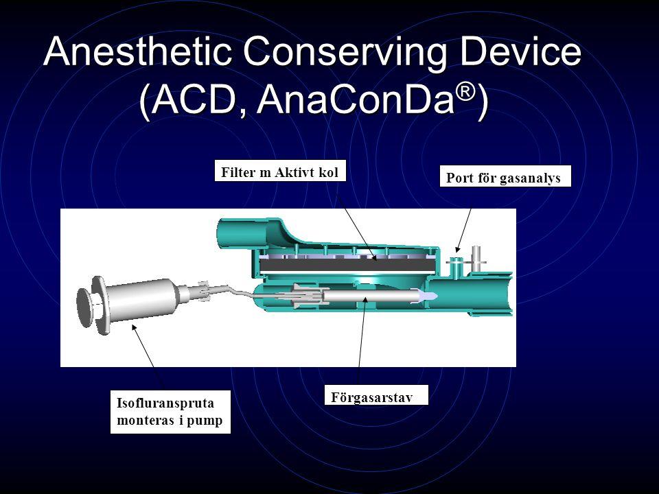 Filter m Aktivt kol Port för gasanalys Isofluranspruta monteras i pump Förgasarstav Anesthetic Conserving Device (ACD, AnaConDa ® )