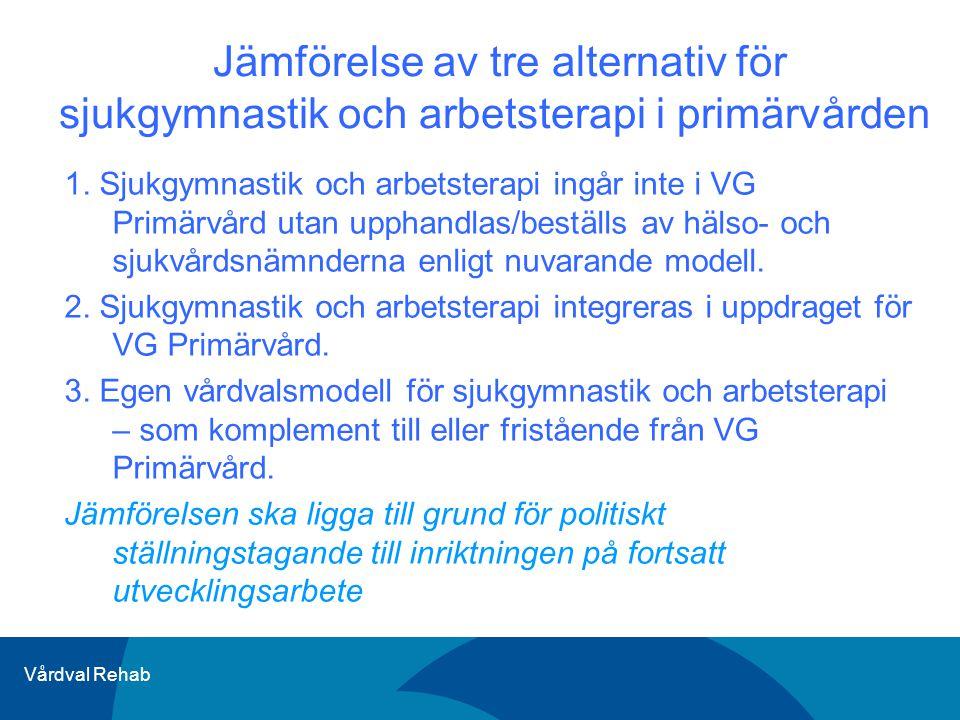 Vårdval Rehab Jämförelse av tre alternativ för sjukgymnastik och arbetsterapi i primärvården 1. Sjukgymnastik och arbetsterapi ingår inte i VG Primärv